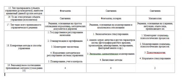 xarakteristika-2